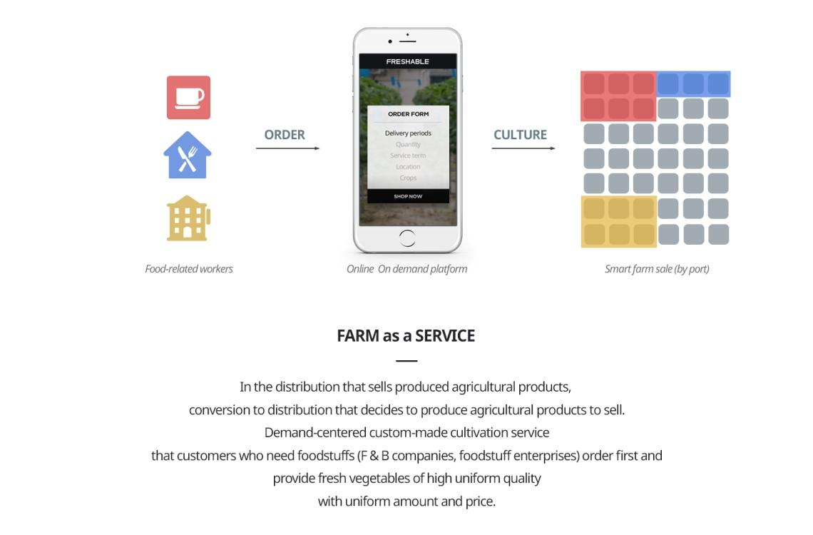 farm_as_a_service